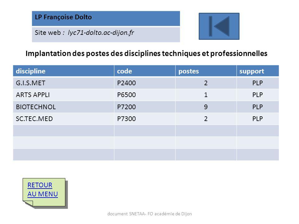 LP Françoise Dolto Site web : lyc71-dolto.ac-dijon.fr Implantation des postes des disciplines techniques et professionnelles disciplinecodepostessuppo