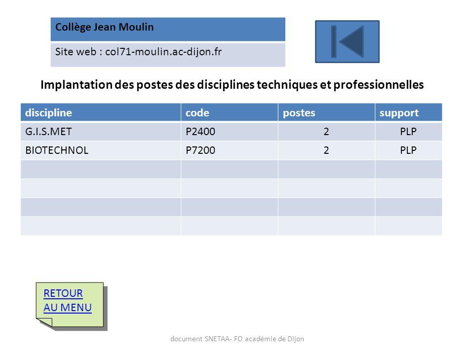 Collège Jean Moulin Site web : col71-moulin.ac-dijon.fr Implantation des postes des disciplines techniques et professionnelles disciplinecodepostessup