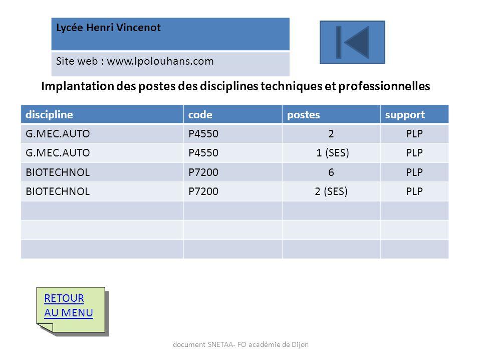 Lycée Henri Vincenot Site web : www.lpolouhans.com Implantation des postes des disciplines techniques et professionnelles disciplinecodepostessupport