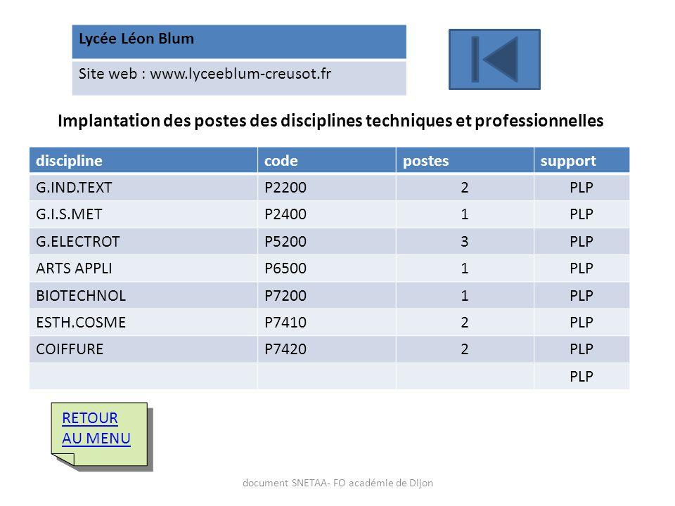 Lycée Léon Blum Site web : www.lyceeblum-creusot.fr Implantation des postes des disciplines techniques et professionnelles disciplinecodepostessupport