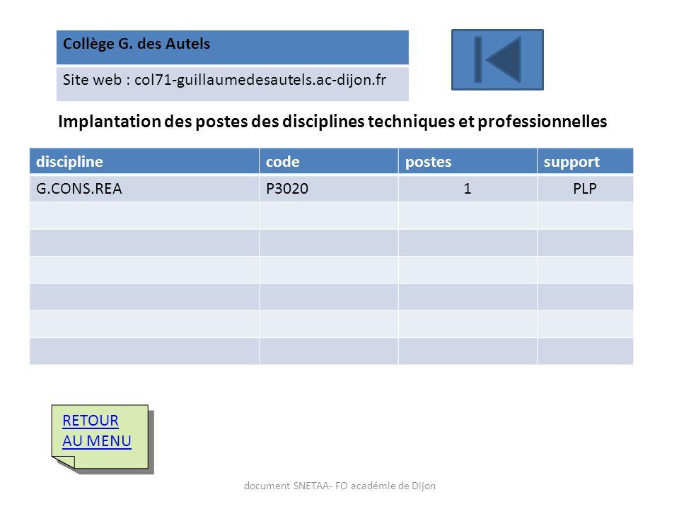 Collège G. des Autels Site web : col71-guillaumedesautels.ac-dijon.fr Implantation des postes des disciplines techniques et professionnelles disciplin
