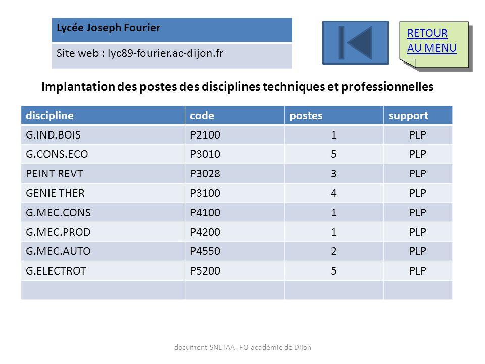 Lycée Joseph Fourier Site web : lyc89-fourier.ac-dijon.fr Implantation des postes des disciplines techniques et professionnelles disciplinecodepostess