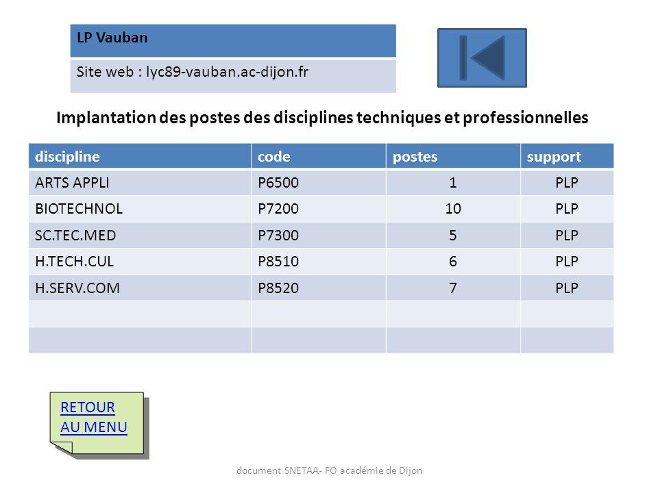 LP Vauban Site web : lyc89-vauban.ac-dijon.fr Implantation des postes des disciplines techniques et professionnelles disciplinecodepostessupport ARTS