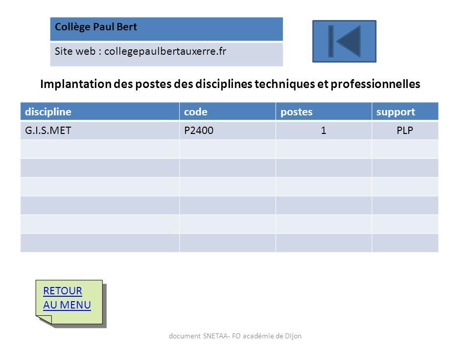 Collège Paul Bert Site web : collegepaulbertauxerre.fr Implantation des postes des disciplines techniques et professionnelles disciplinecodepostessupp