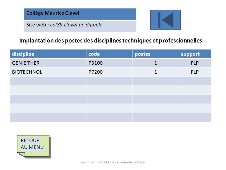 Collège Maurice Clavel Site web : col89-clavel.ac-dijon.fr Implantation des postes des disciplines techniques et professionnelles disciplinecodepostes