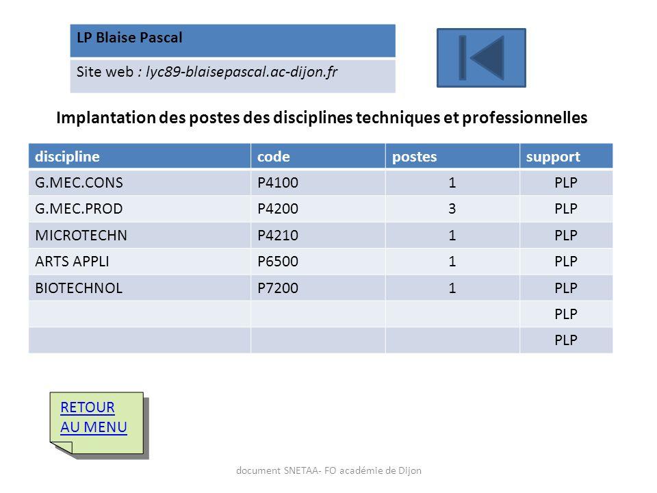 LP Blaise Pascal Site web : lyc89-blaisepascal.ac-dijon.fr Implantation des postes des disciplines techniques et professionnelles disciplinecodepostes
