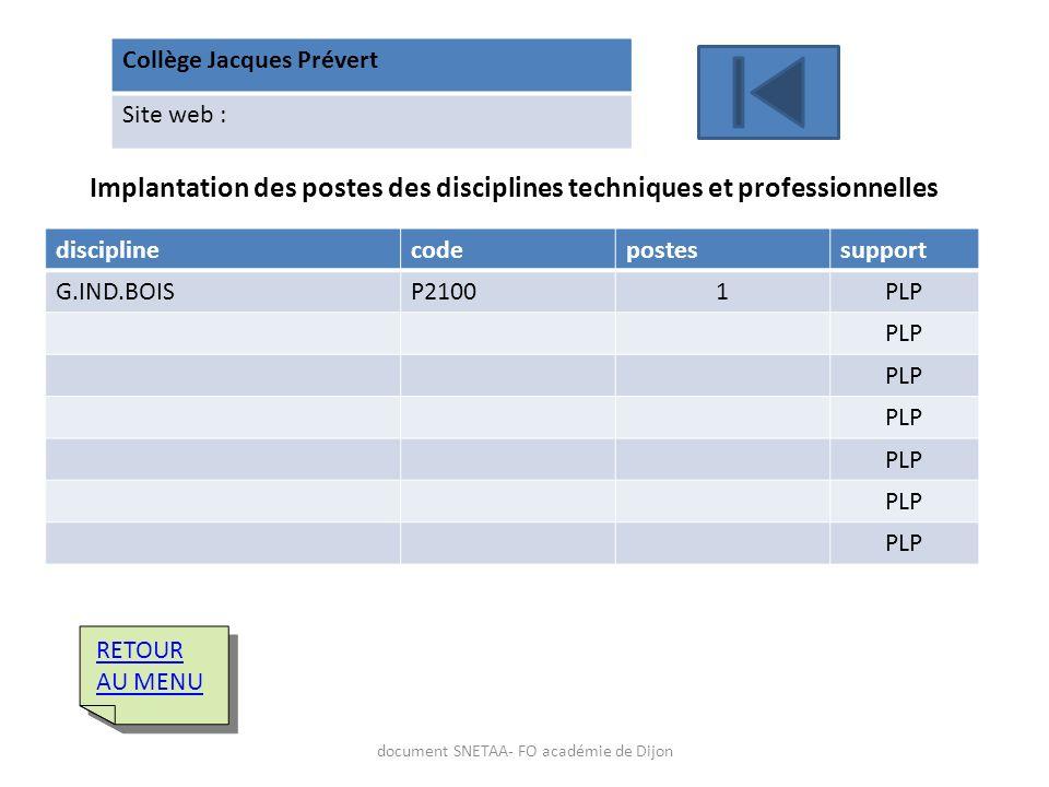 Collège Jacques Prévert Site web : Implantation des postes des disciplines techniques et professionnelles disciplinecodepostessupport G.IND.BOISP21001