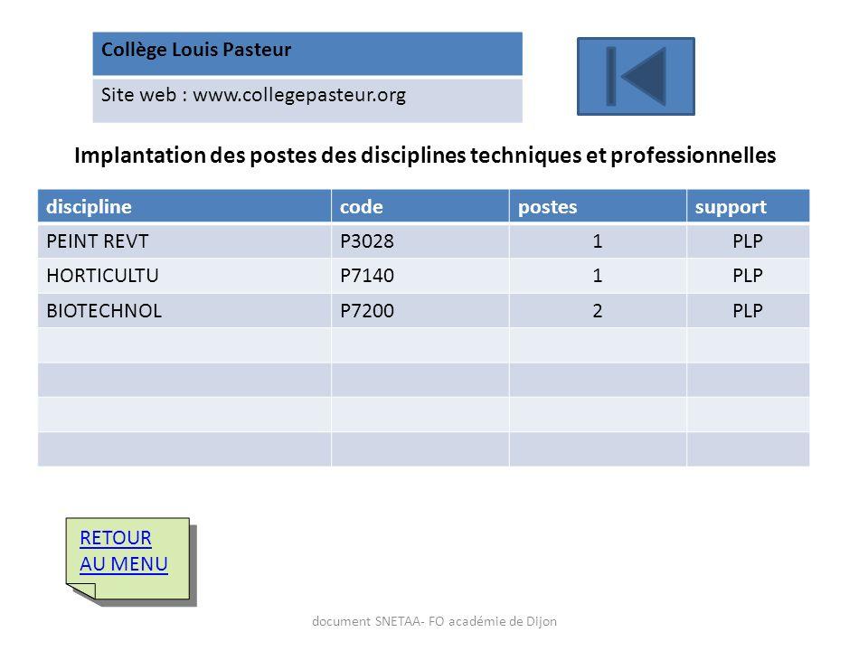 Collège Louis Pasteur Site web : www.collegepasteur.org Implantation des postes des disciplines techniques et professionnelles disciplinecodepostessup