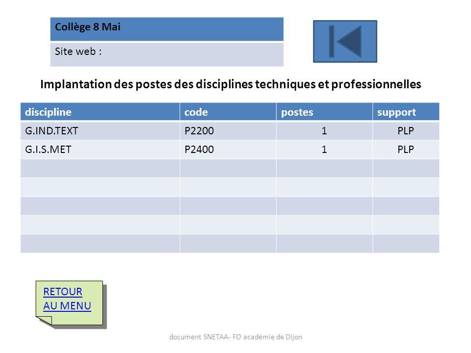 Collège 8 Mai Site web : Implantation des postes des disciplines techniques et professionnelles disciplinecodepostessupport G.IND.TEXTP22001PLP G.I.S.