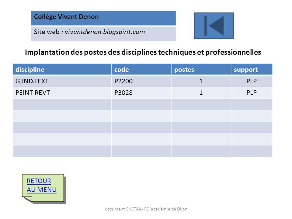 Collège Vivant Denon Site web : vivantdenon.blogspirit.com Implantation des postes des disciplines techniques et professionnelles disciplinecodepostes