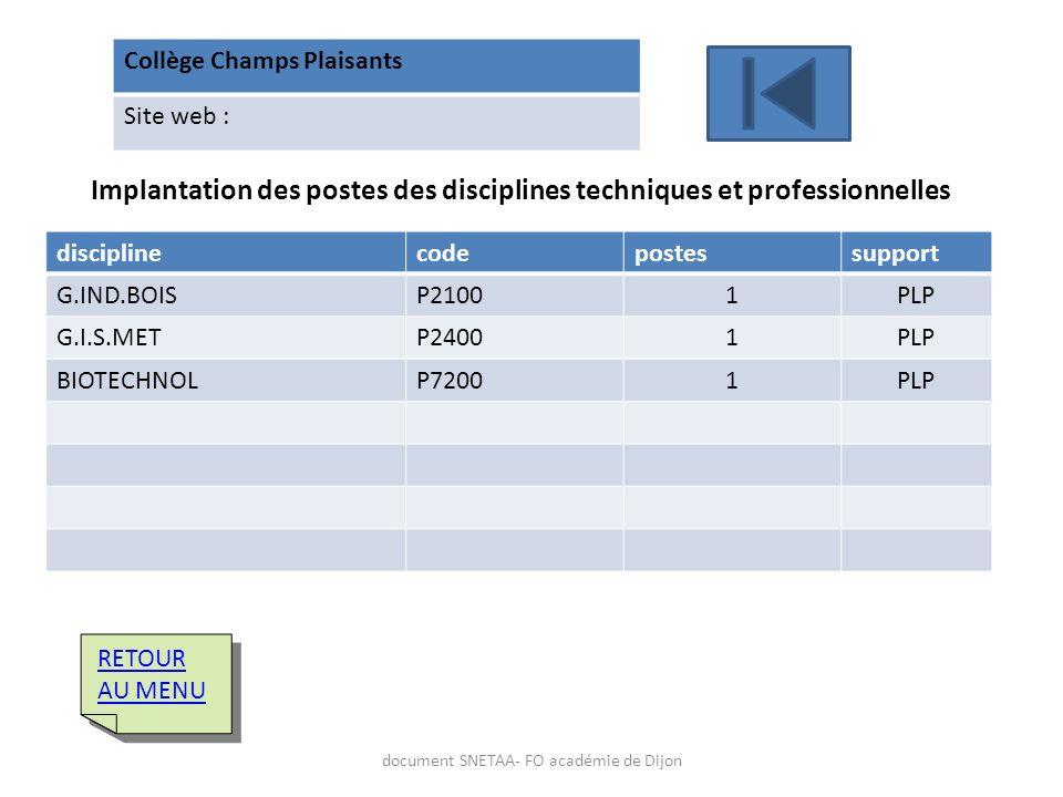 Collège Champs Plaisants Site web : Implantation des postes des disciplines techniques et professionnelles disciplinecodepostessupport G.IND.BOISP2100