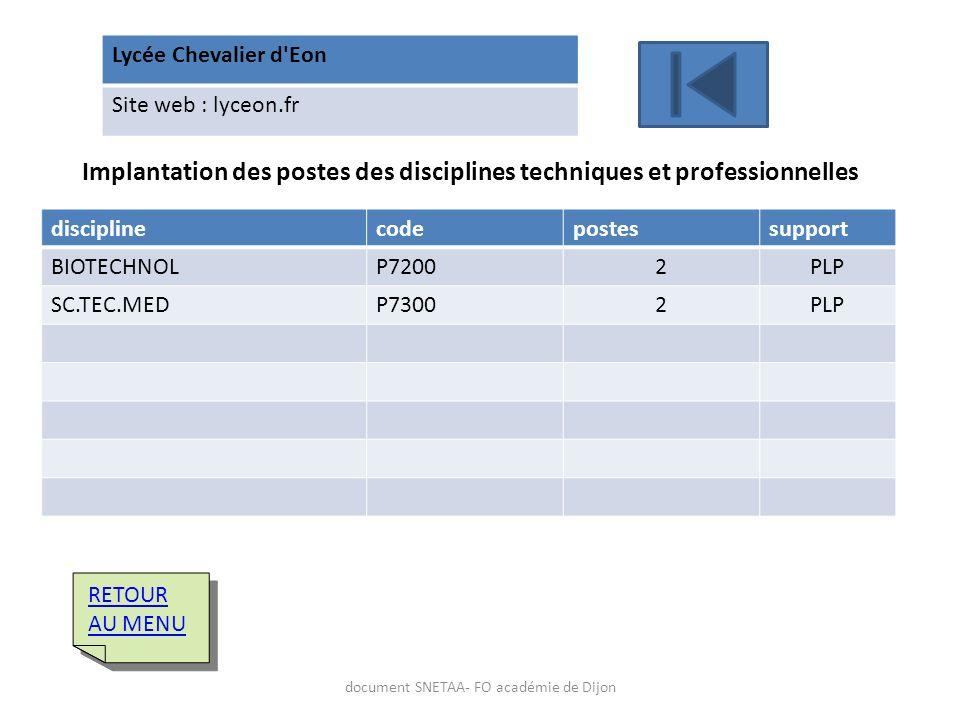 Lycée Chevalier d'Eon Site web : lyceon.fr Implantation des postes des disciplines techniques et professionnelles disciplinecodepostessupport BIOTECHN