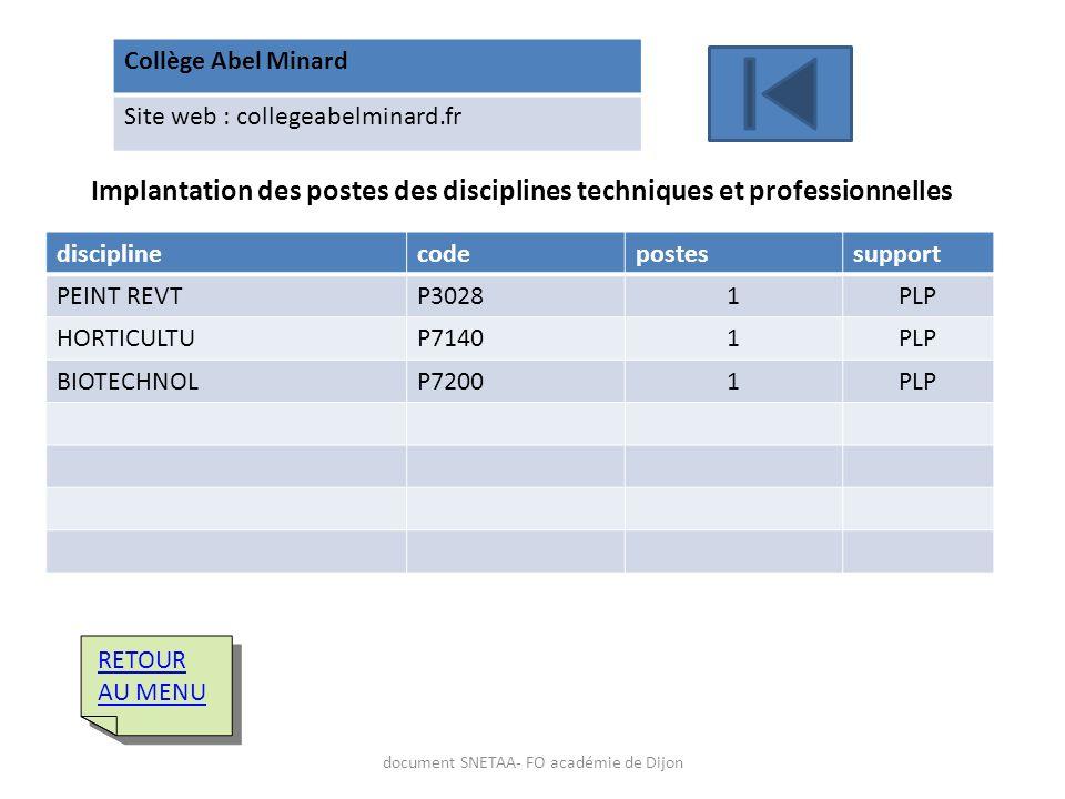 Collège Abel Minard Site web : collegeabelminard.fr Implantation des postes des disciplines techniques et professionnelles disciplinecodepostessupport