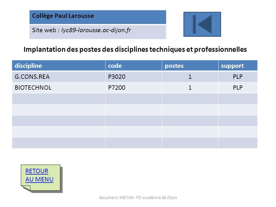 Collège Paul Larousse Site web : lyc89-larousse.ac-dijon.fr Implantation des postes des disciplines techniques et professionnelles disciplinecodeposte