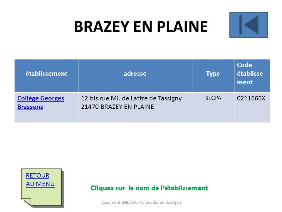 établissementadresseType Code établisse ment Collège Georges Brassens 12 bis rue Ml. de Lattre de Tassigny 21470 BRAZEY EN PLAINE SEGPA 0211666X RETOU