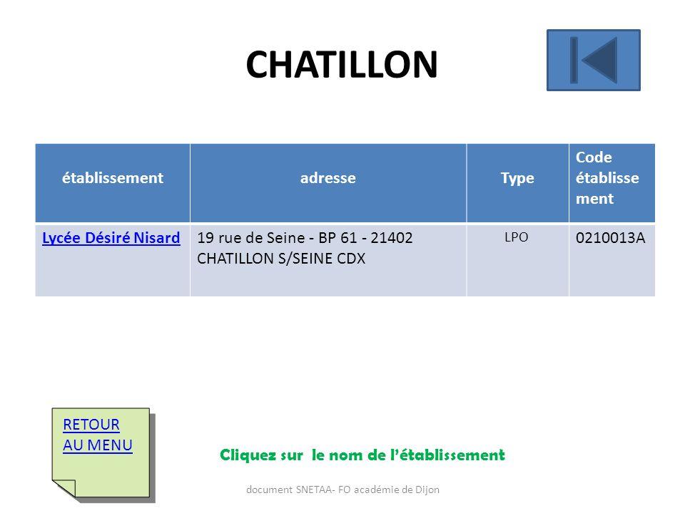 établissementadresseType Code établisse ment Lycée Désiré Nisard19 rue de Seine - BP 61 - 21402 CHATILLON S/SEINE CDX LPO 0210013A RETOUR AU MENU RETO
