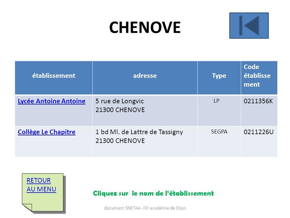 établissementadresseType Code établisse ment Lycée Antoine Antoine5 rue de Longvic 21300 CHENOVE LP 0211356K Collège Le Chapitre1 bd Ml. de Lattre de