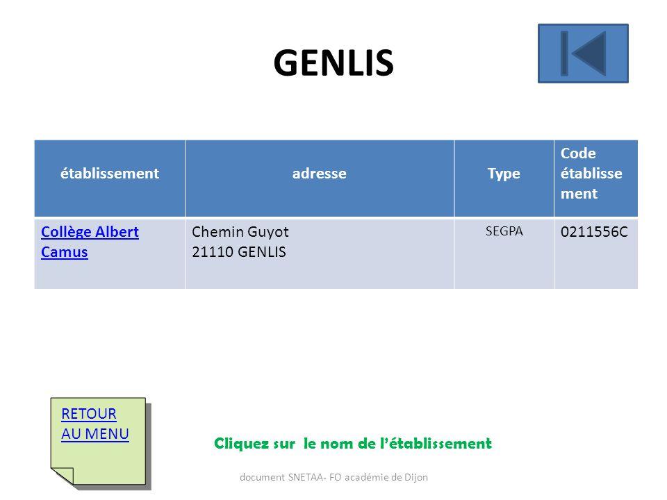 établissementadresseType Code établisse ment Collège Albert Camus Chemin Guyot 21110 GENLIS SEGPA 0211556C RETOUR AU MENU RETOUR AU MENU GENLIS Clique