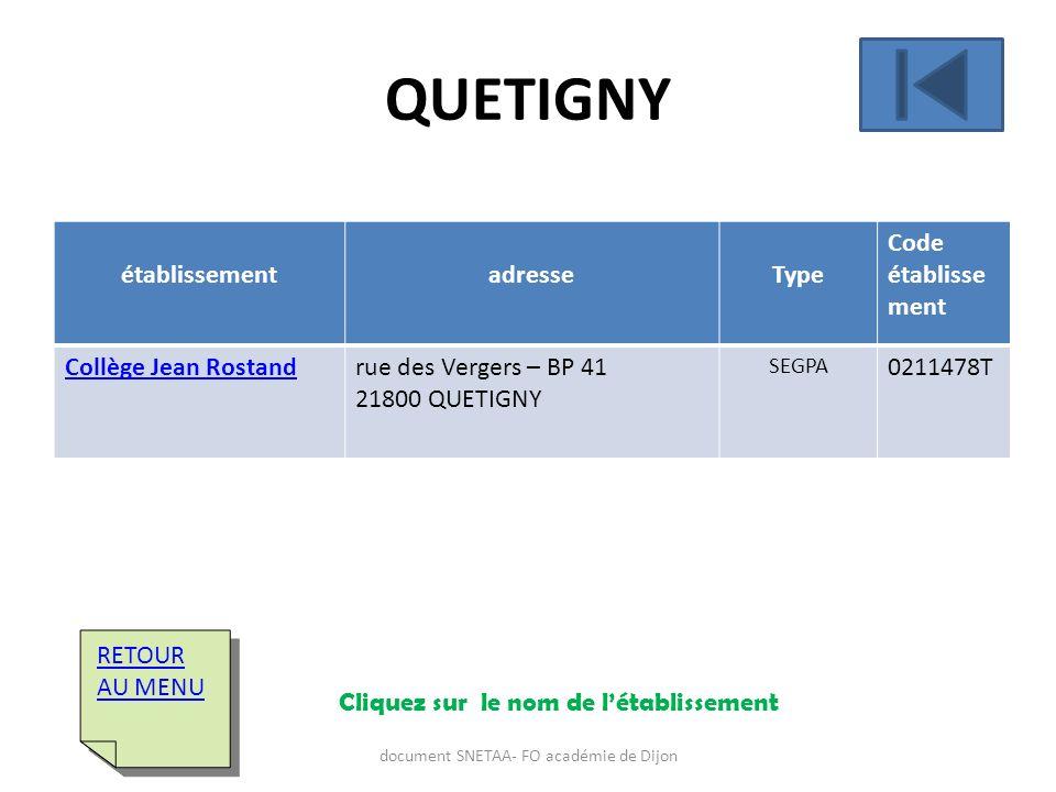 établissementadresseType Code établisse ment Collège Jean Rostandrue des Vergers – BP 41 21800 QUETIGNY SEGPA 0211478T RETOUR AU MENU RETOUR AU MENU Q