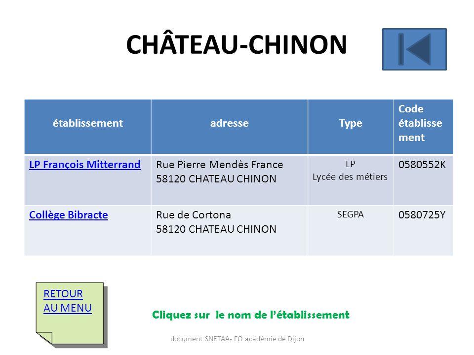 établissementadresseType Code établisse ment LP François MitterrandRue Pierre Mendès France 58120 CHATEAU CHINON LP Lycée des métiers 0580552K Collège