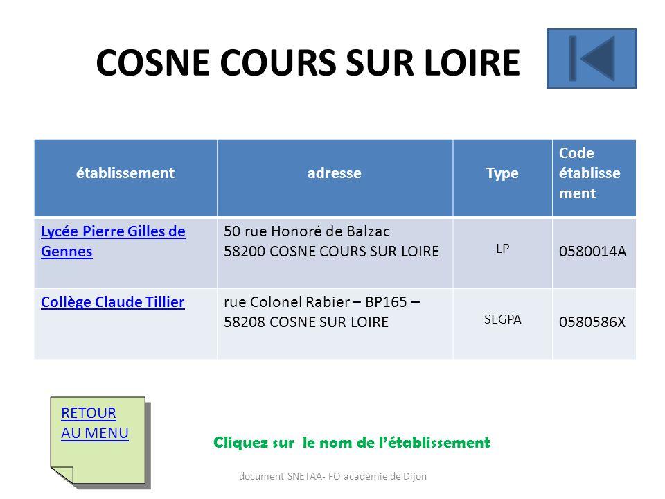 établissementadresseType Code établisse ment Lycée Pierre Gilles de Gennes 50 rue Honoré de Balzac 58200 COSNE COURS SUR LOIRE LP 0580014A Collège Cla