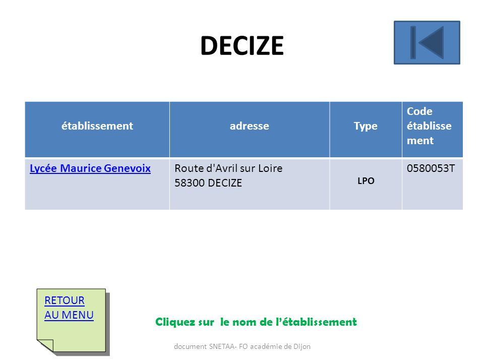 établissementadresseType Code établisse ment Lycée Maurice GenevoixRoute d'Avril sur Loire 58300 DECIZE LPO 0580053T RETOUR AU MENU RETOUR AU MENU DEC