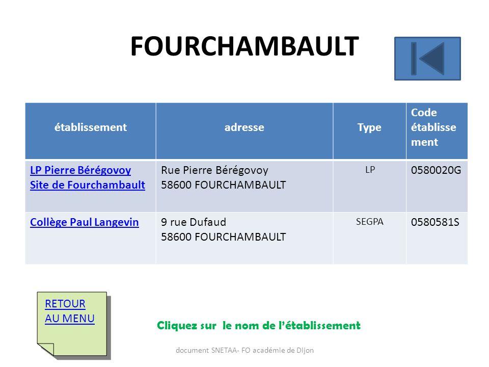 établissementadresseType Code établisse ment LP Pierre Bérégovoy Site de Fourchambault Rue Pierre Bérégovoy 58600 FOURCHAMBAULT LP 0580020G Collège Pa