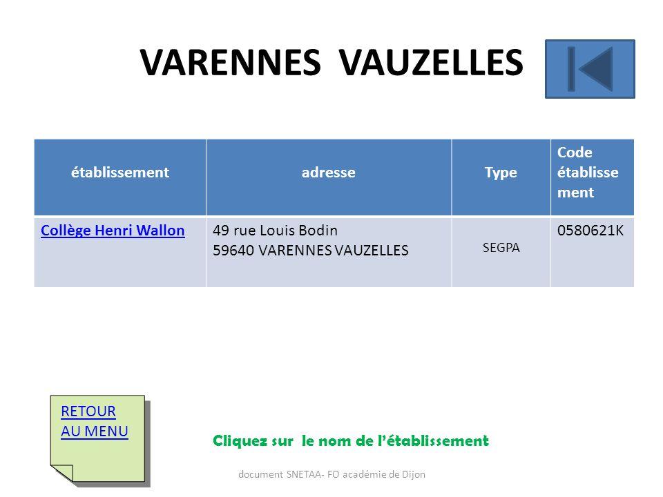 établissementadresseType Code établisse ment Collège Henri Wallon49 rue Louis Bodin 59640 VARENNES VAUZELLES SEGPA 0580621K RETOUR AU MENU RETOUR AU M