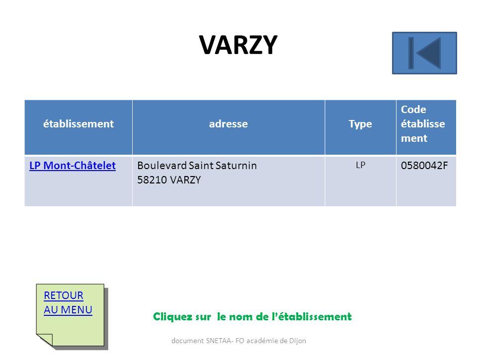 établissementadresseType Code établisse ment LP Mont-ChâteletBoulevard Saint Saturnin 58210 VARZY LP 0580042F RETOUR AU MENU RETOUR AU MENU VARZY Cliq
