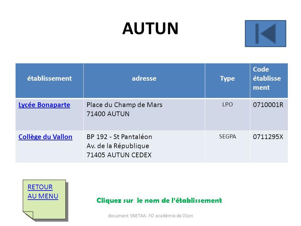 établissementadresseType Code établisse ment Lycée BonapartePlace du Champ de Mars 71400 AUTUN LPO 0710001R Collège du VallonBP 192 - St Pantaléon Av.