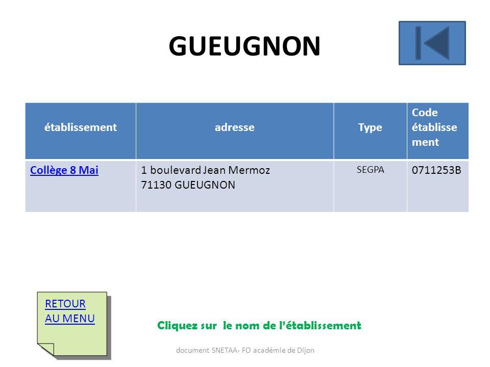établissementadresseType Code établisse ment Collège 8 Mai1 boulevard Jean Mermoz 71130 GUEUGNON SEGPA 0711253B RETOUR AU MENU RETOUR AU MENU GUEUGNON