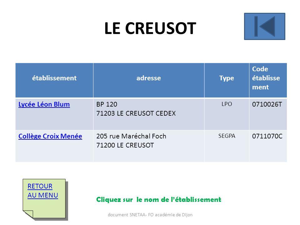 établissementadresseType Code établisse ment Lycée Léon BlumBP 120 71203 LE CREUSOT CEDEX LPO 0710026T Collège Croix Menée205 rue Maréchal Foch 71200