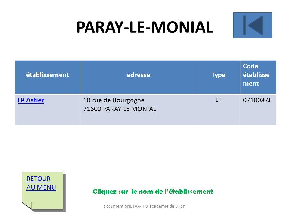 établissementadresseType Code établisse ment LP Astier10 rue de Bourgogne 71600 PARAY LE MONIAL LP 0710087J RETOUR AU MENU RETOUR AU MENU PARAY-LE-MON