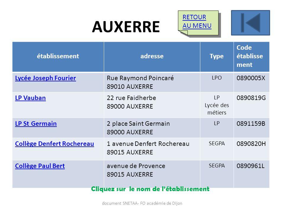 établissementadresseType Code établisse ment Lycée Joseph FourierRue Raymond Poincaré 89010 AUXERRE LPO 0890005X LP Vauban22 rue Faidherbe 89000 AUXER