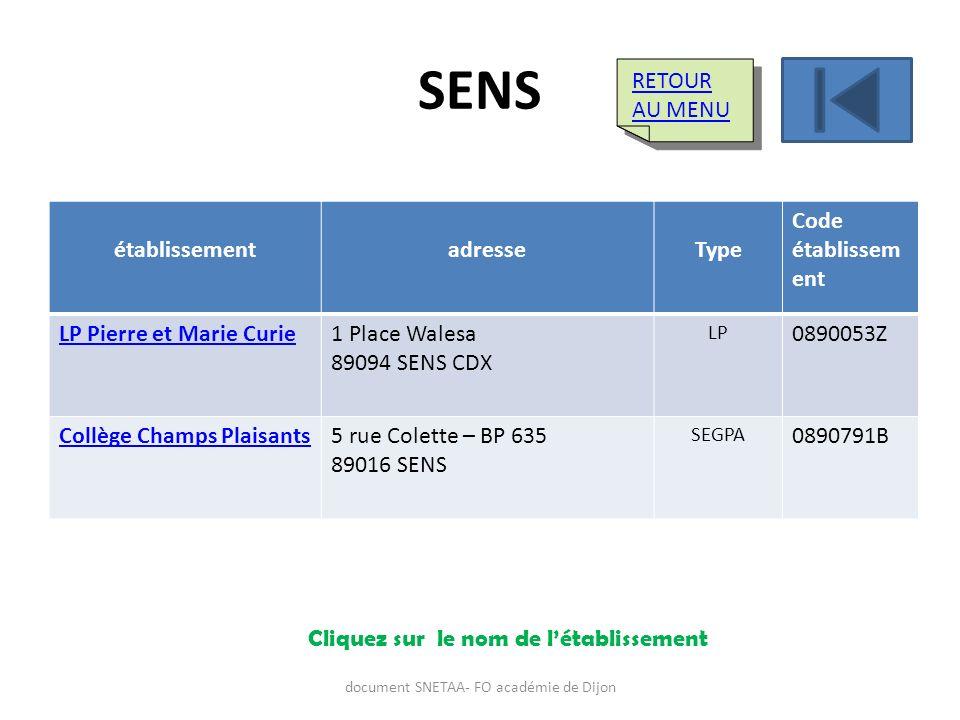 établissementadresseType Code établissem ent LP Pierre et Marie Curie1 Place Walesa 89094 SENS CDX LP 0890053Z Collège Champs Plaisants5 rue Colette –