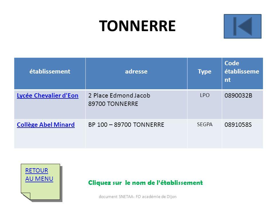 établissementadresseType Code établisseme nt Lycée Chevalier d'Eon2 Place Edmond Jacob 89700 TONNERRE LPO 0890032B Collège Abel MinardBP 100 – 89700 T