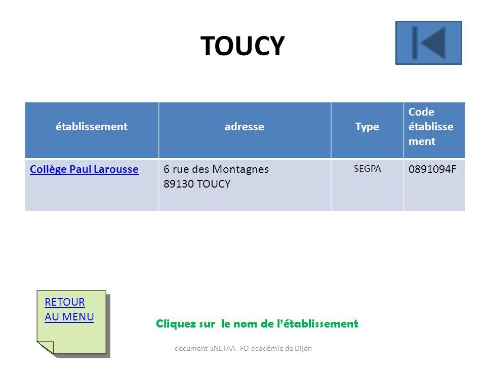 établissementadresseType Code établisse ment Collège Paul Larousse6 rue des Montagnes 89130 TOUCY SEGPA 0891094F RETOUR AU MENU RETOUR AU MENU TOUCY C