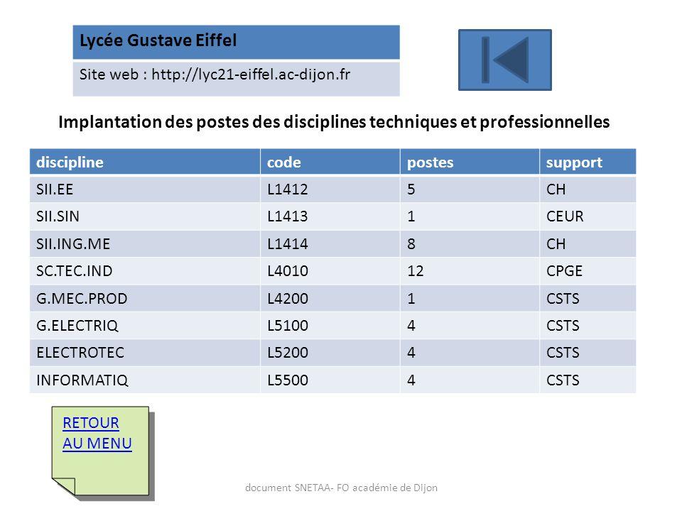 Lycée Gustave Eiffel Site web : http://lyc21-eiffel.ac-dijon.fr Implantation des postes des disciplines techniques et professionnelles disciplinecodep