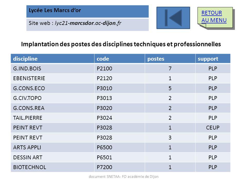 Lycée Les Marcs dor Site web : lyc21-marcsdor.ac-dijon.fr Implantation des postes des disciplines techniques et professionnelles disciplinecodepostess