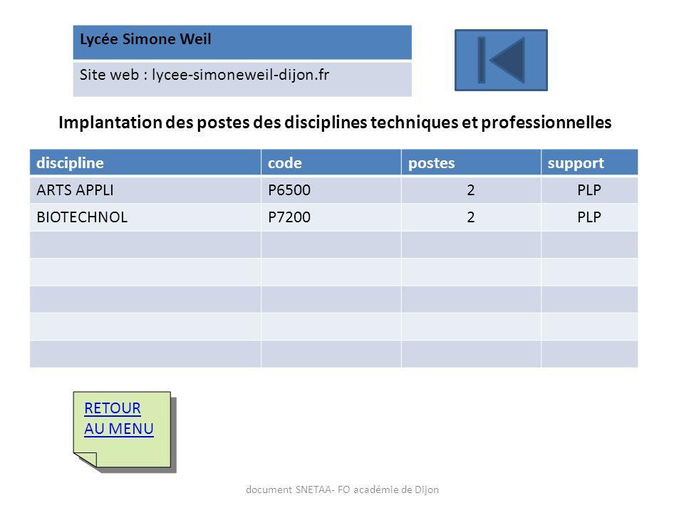 Lycée Simone Weil Site web : lycee-simoneweil-dijon.fr Implantation des postes des disciplines techniques et professionnelles disciplinecodepostessupp