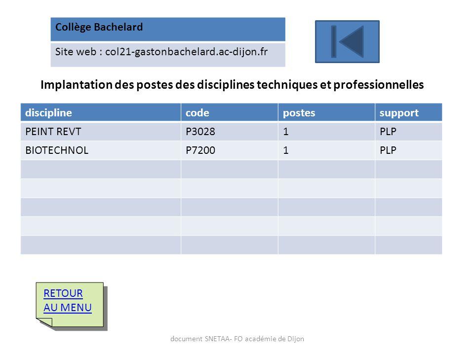 Collège Bachelard Site web : col21-gastonbachelard.ac-dijon.fr Implantation des postes des disciplines techniques et professionnelles disciplinecodepo