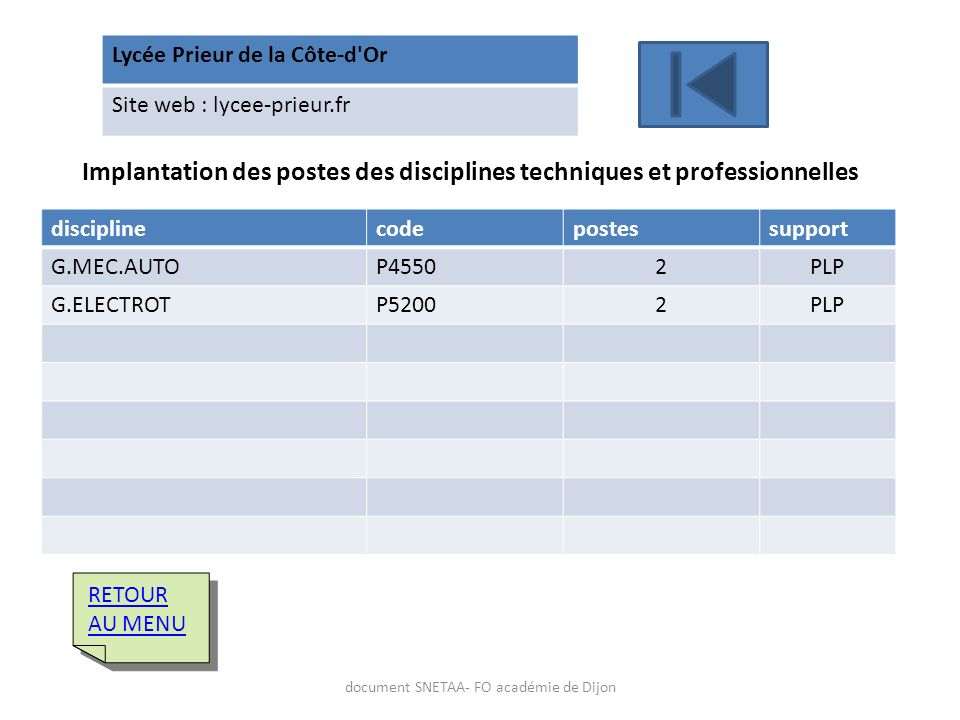 Lycée Prieur de la Côte-d'Or Site web : lycee-prieur.fr Implantation des postes des disciplines techniques et professionnelles disciplinecodepostessup