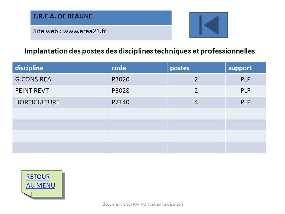 E.R.E.A. DE BEAUNE Site web : www.erea21.fr Implantation des postes des disciplines techniques et professionnelles disciplinecodepostessupport G.CONS.
