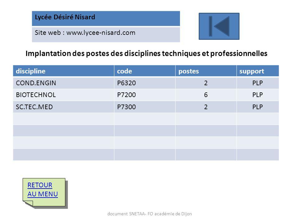 Lycée Désiré Nisard Site web : www.lycee-nisard.com Implantation des postes des disciplines techniques et professionnelles disciplinecodepostessupport