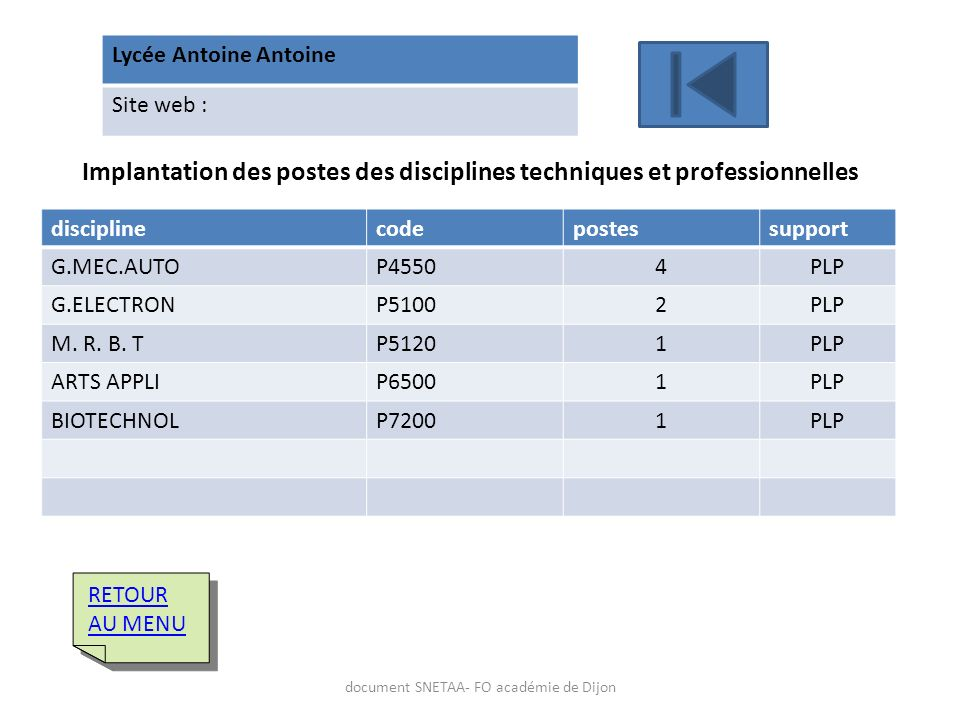 Lycée Antoine Antoine Site web : Implantation des postes des disciplines techniques et professionnelles disciplinecodepostessupport G.MEC.AUTOP45504PL