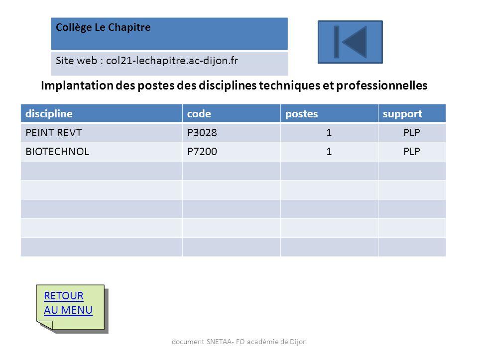 Collège Le Chapitre Site web : col21-lechapitre.ac-dijon.fr Implantation des postes des disciplines techniques et professionnelles disciplinecodeposte
