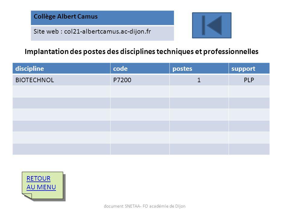 Collège Albert Camus Site web : col21-albertcamus.ac-dijon.fr Implantation des postes des disciplines techniques et professionnelles disciplinecodepos