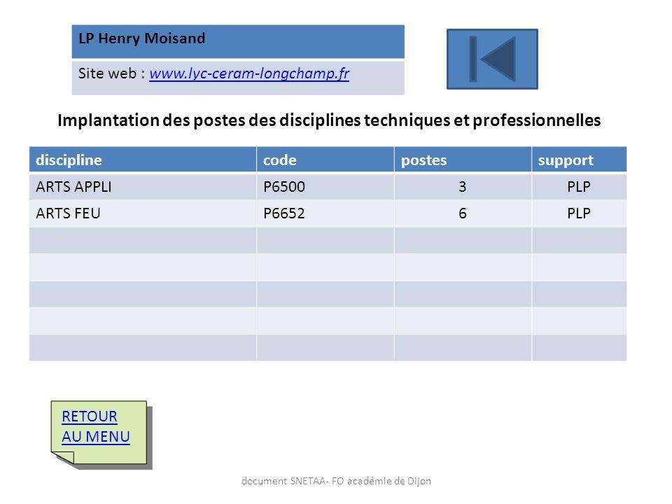 LP Henry Moisand Site web : www.lyc-ceram-longchamp.frwww.lyc-ceram-longchamp.fr Implantation des postes des disciplines techniques et professionnelle