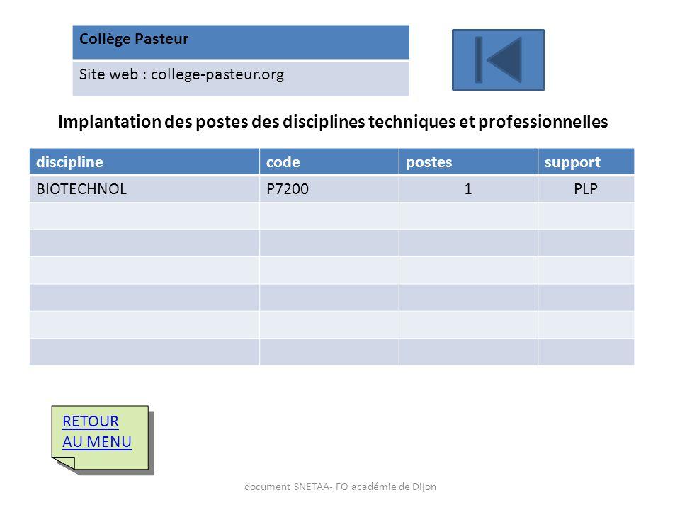 Collège Pasteur Site web : college-pasteur.org Implantation des postes des disciplines techniques et professionnelles disciplinecodepostessupport BIOT