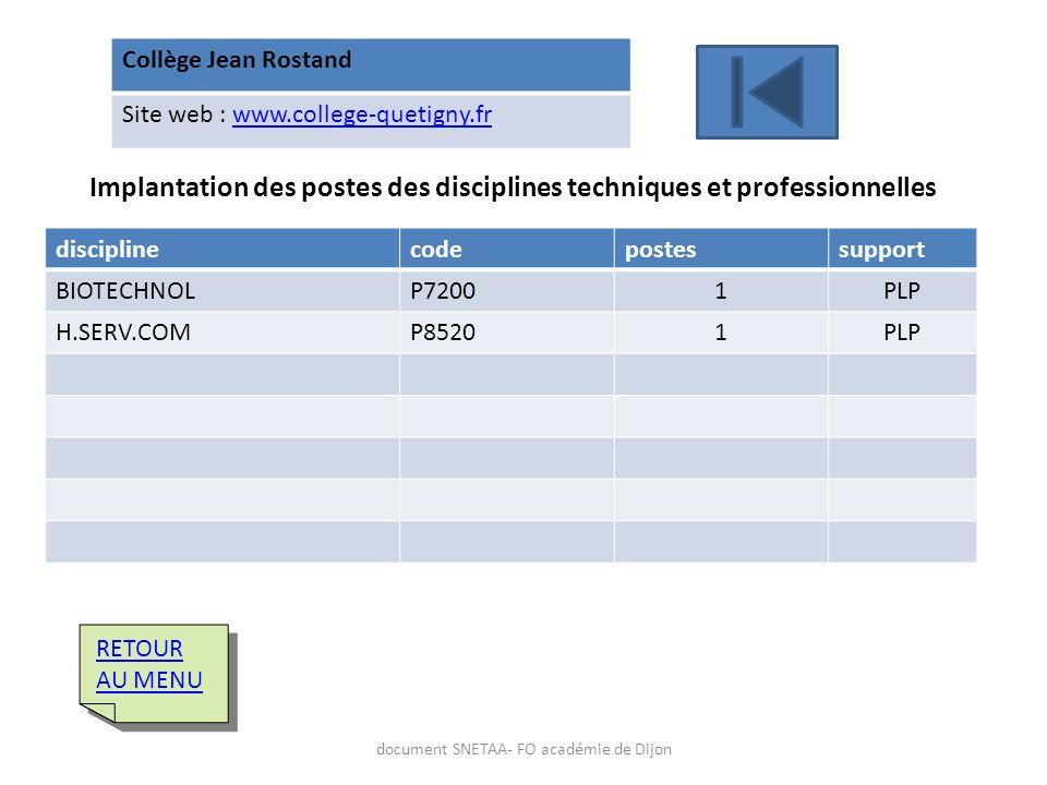 Collège Jean Rostand Site web : www.college-quetigny.frwww.college-quetigny.fr Implantation des postes des disciplines techniques et professionnelles